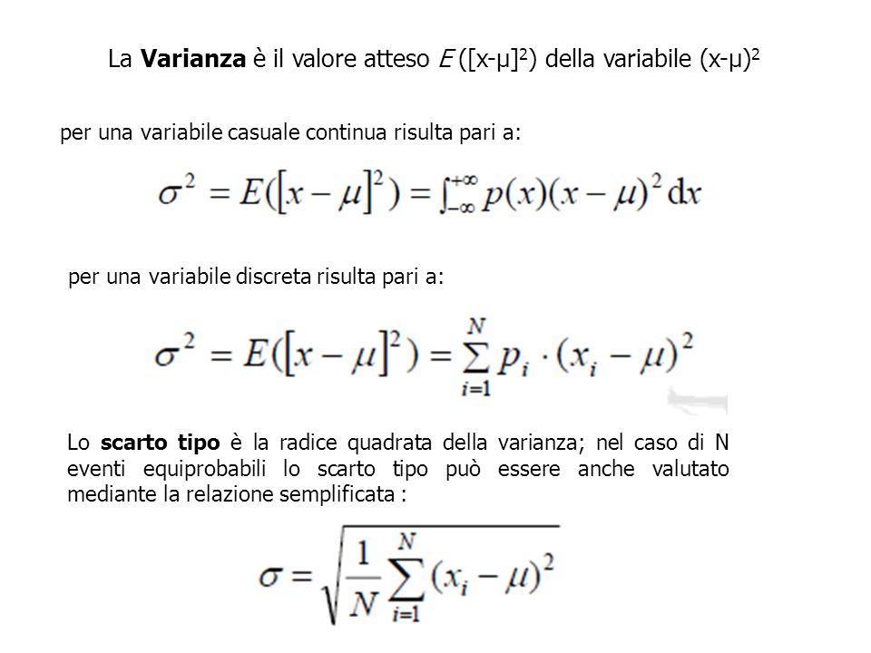 La Varianza è il valore atteso E ([x-μ]2) della variabile (x-μ)2